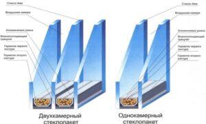 Выбор подходящего окна - 5 полезных советов